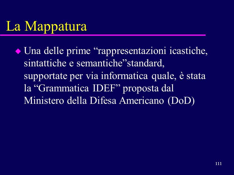 La Mappatura