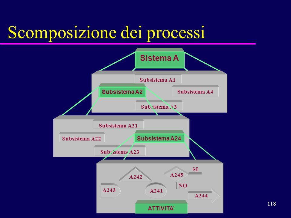 Scomposizione dei processi