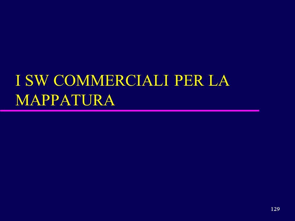 I SW COMMERCIALI PER LA MAPPATURA