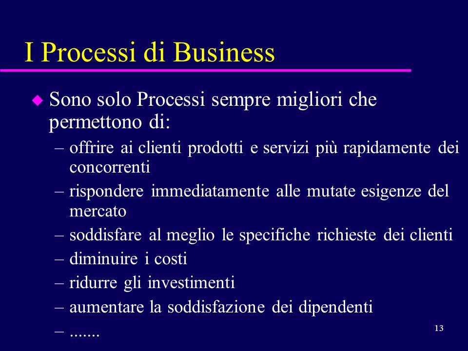 I Processi di Business Sono solo Processi sempre migliori che permettono di: offrire ai clienti prodotti e servizi più rapidamente dei concorrenti.