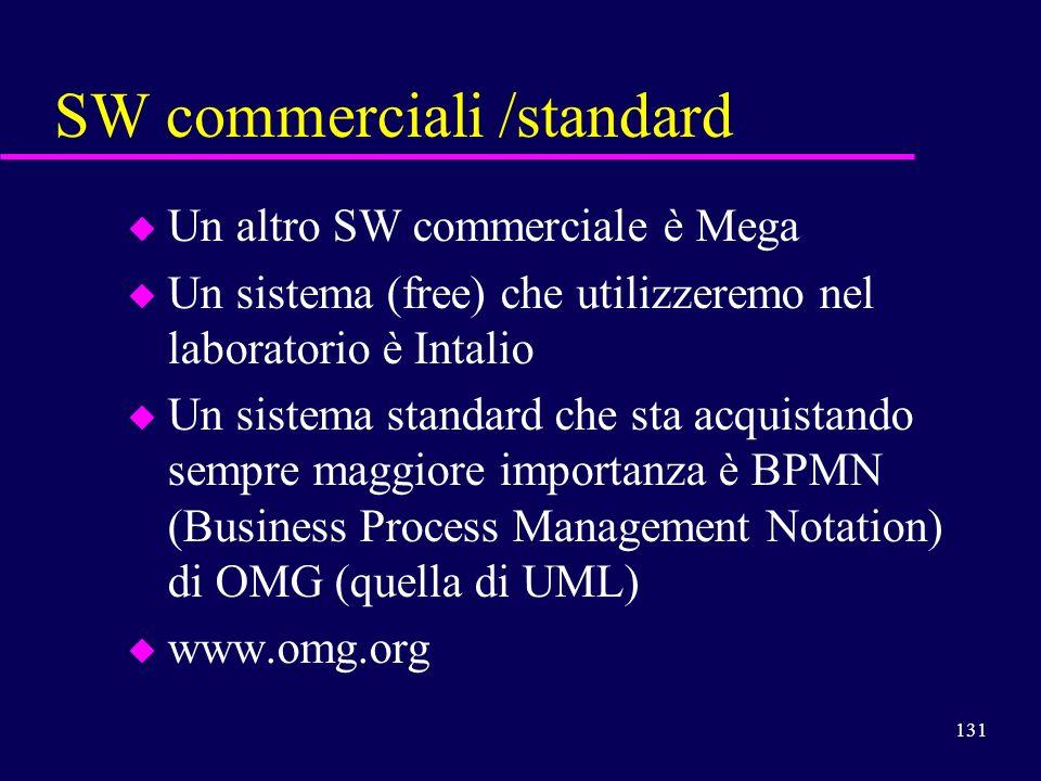 SW commerciali /standard