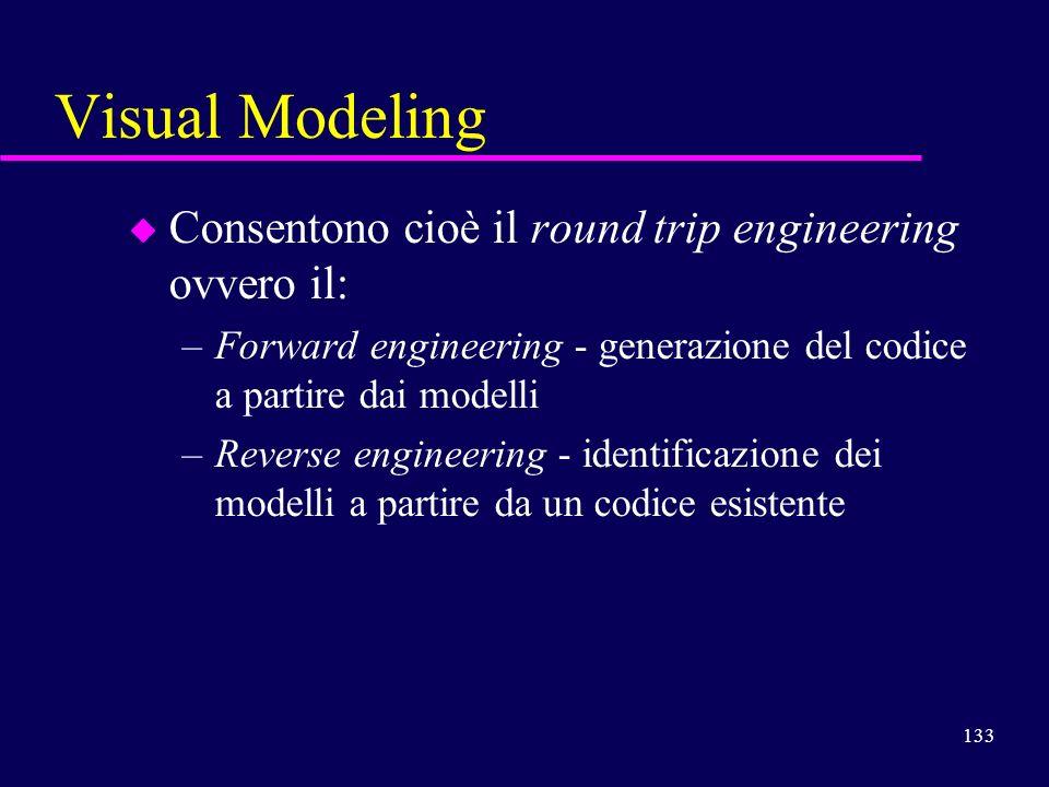 Visual Modeling Consentono cioè il round trip engineering ovvero il: