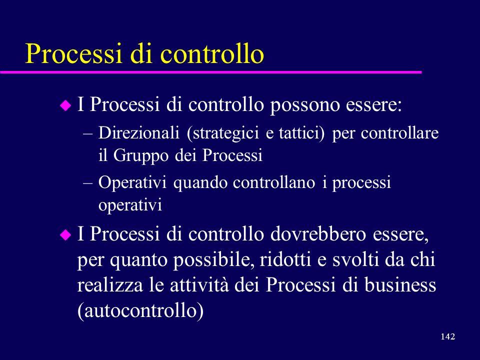 Processi di controllo I Processi di controllo possono essere:
