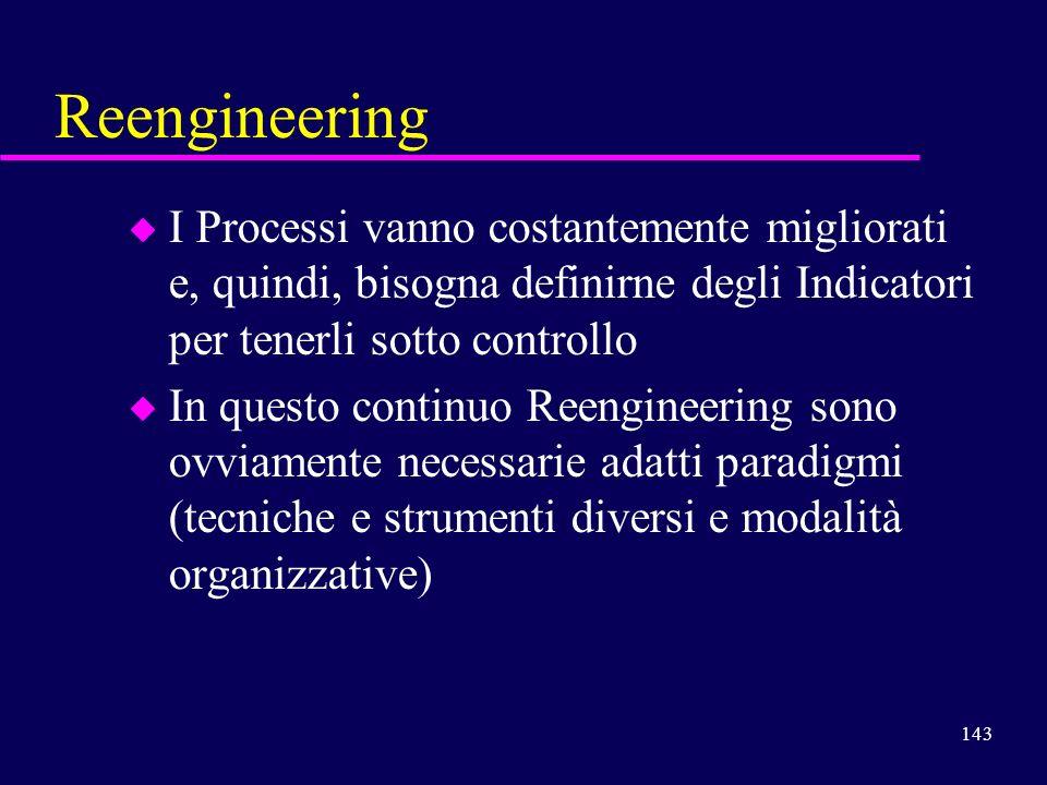 Reengineering I Processi vanno costantemente migliorati e, quindi, bisogna definirne degli Indicatori per tenerli sotto controllo.