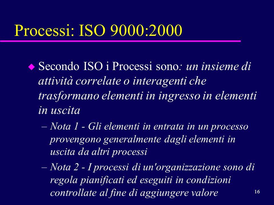 Processi: ISO 9000:2000