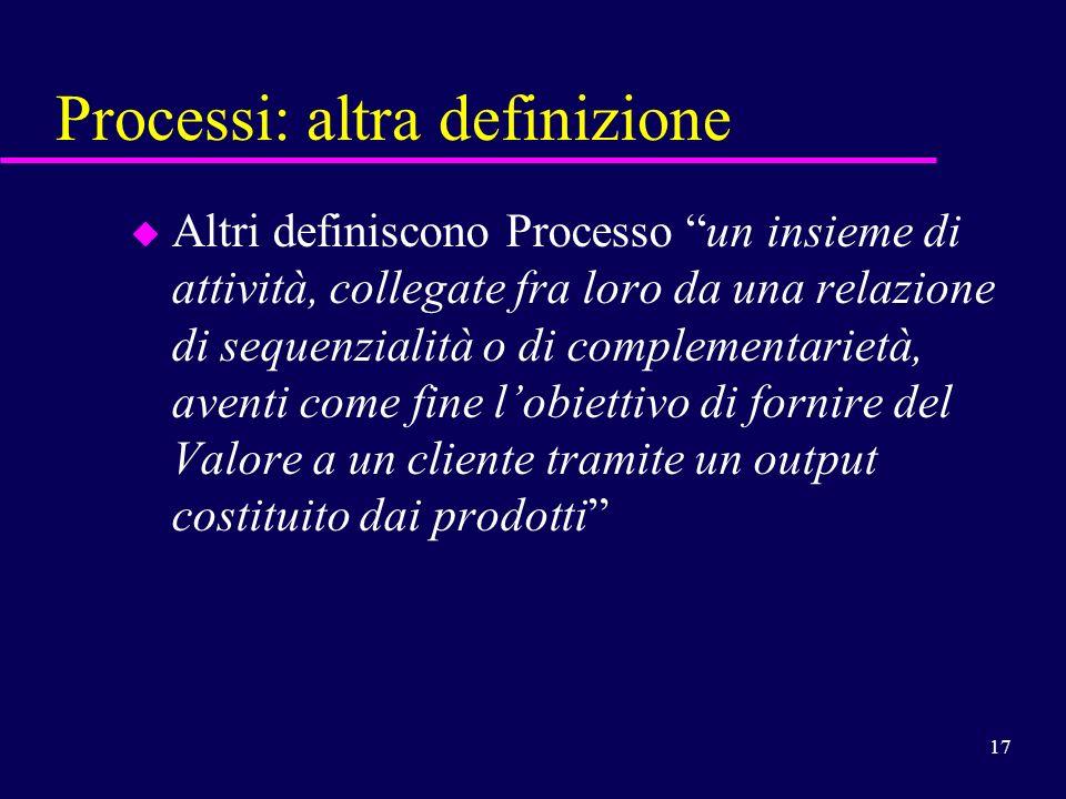 Processi: altra definizione
