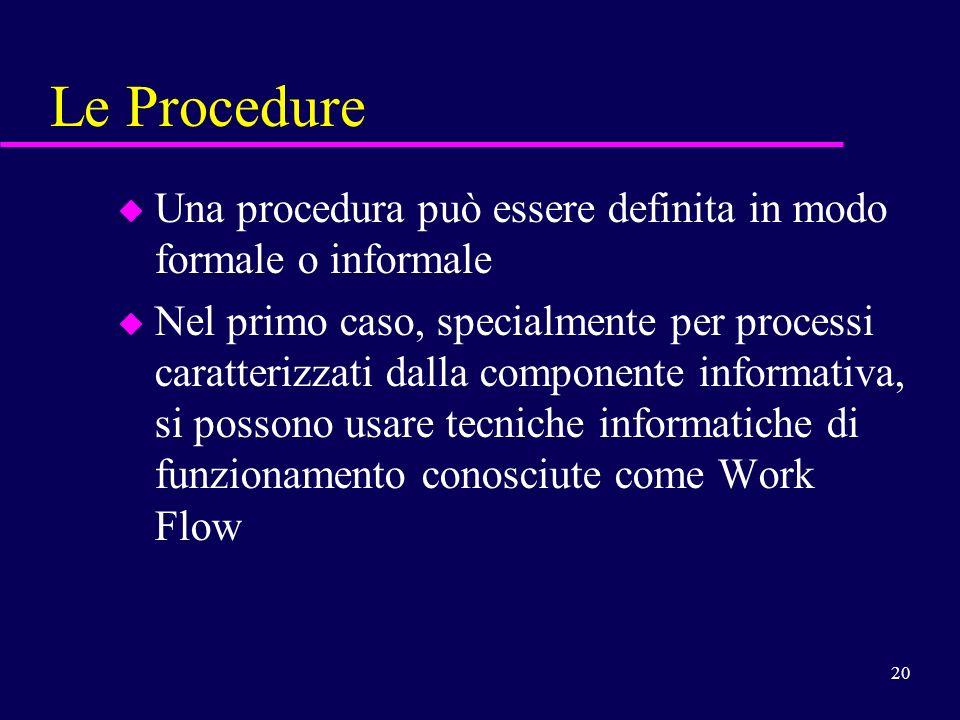 Le Procedure Una procedura può essere definita in modo formale o informale.