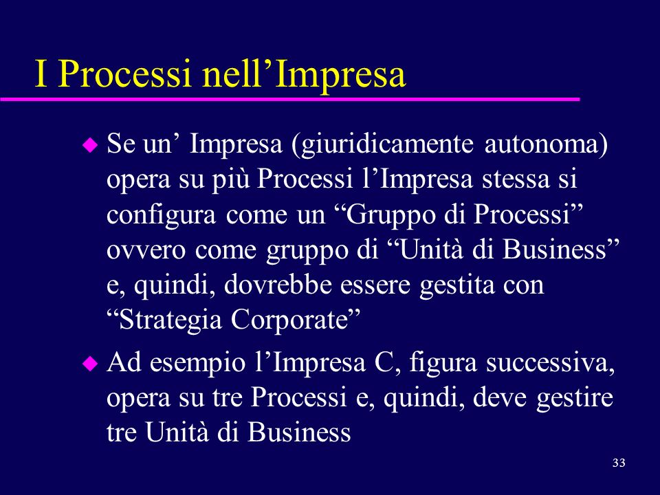 I Processi nell'Impresa