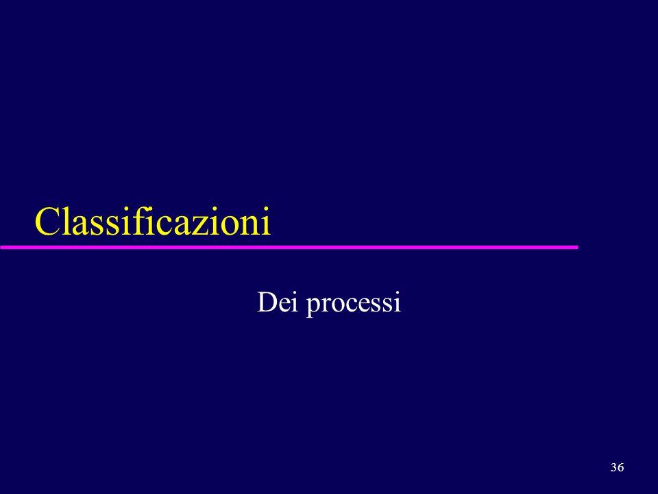 Classificazioni Dei processi