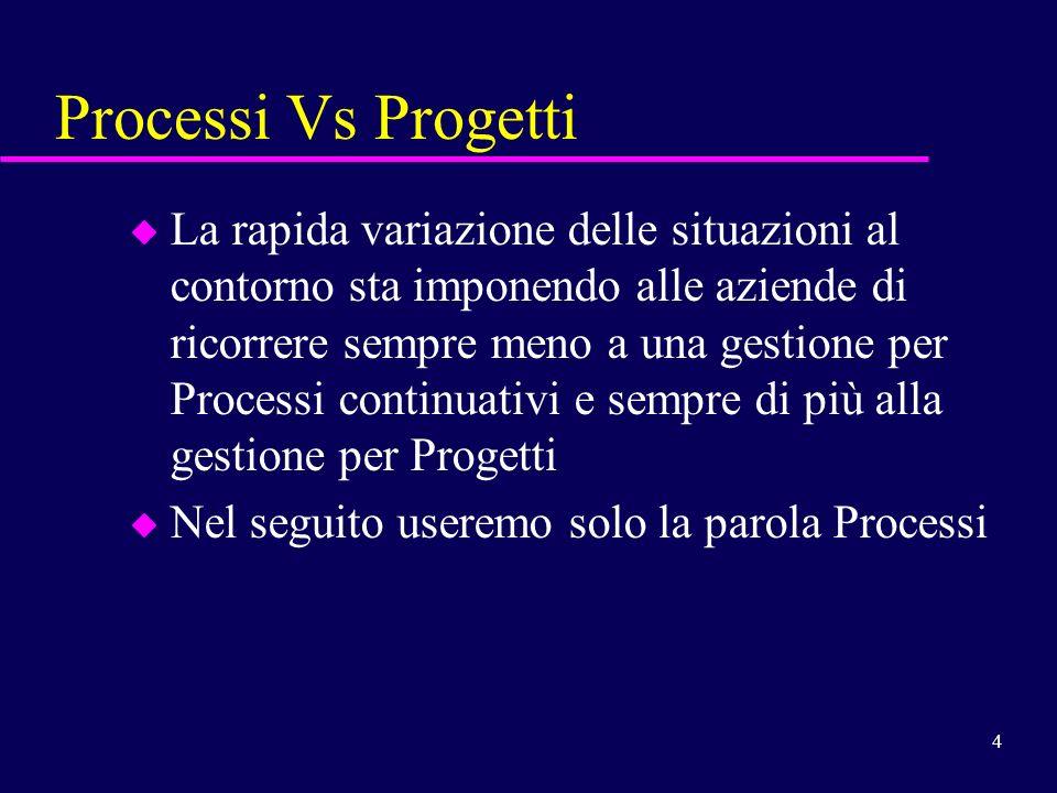 Processi Vs Progetti