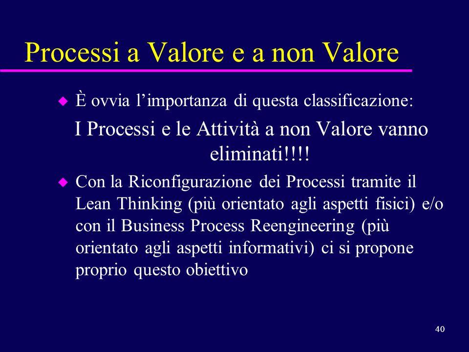 Processi a Valore e a non Valore