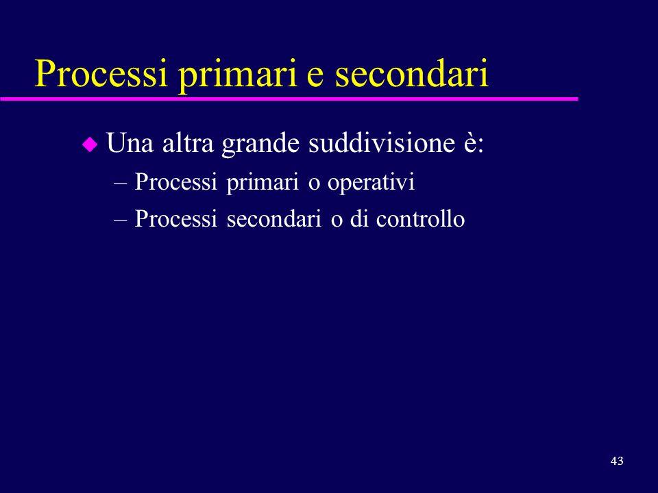 Processi primari e secondari