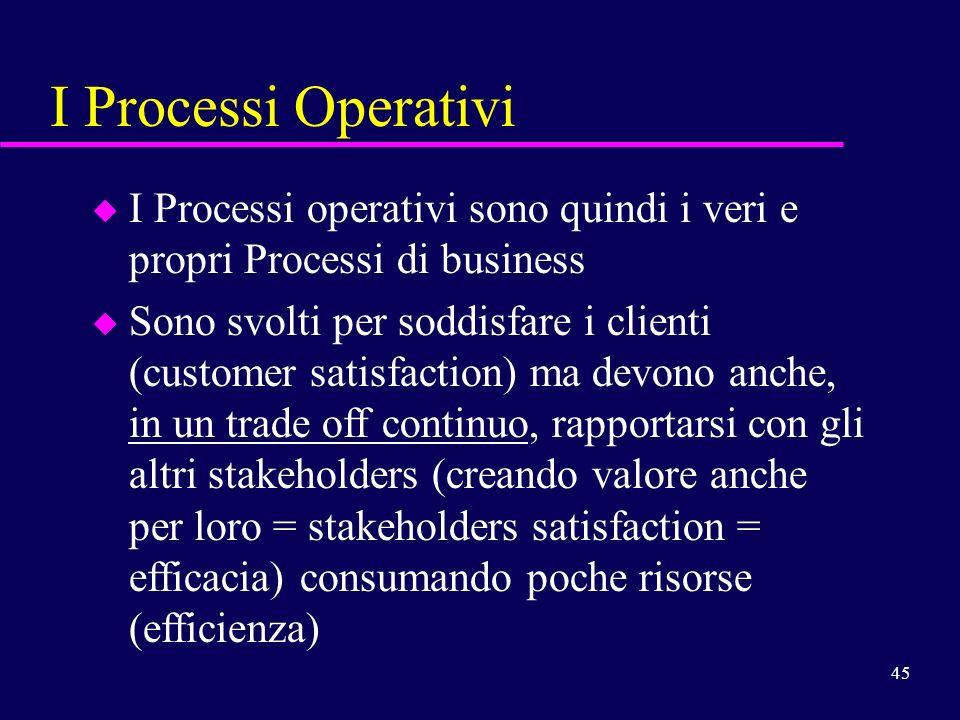 I Processi Operativi I Processi operativi sono quindi i veri e propri Processi di business.