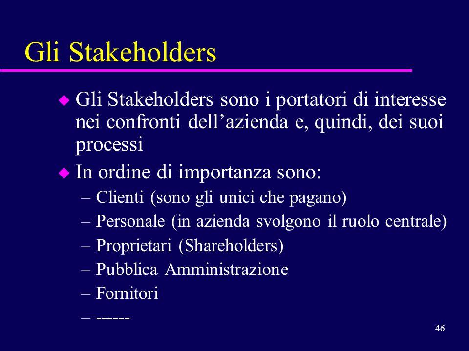 Gli Stakeholders Gli Stakeholders sono i portatori di interesse nei confronti dell'azienda e, quindi, dei suoi processi.