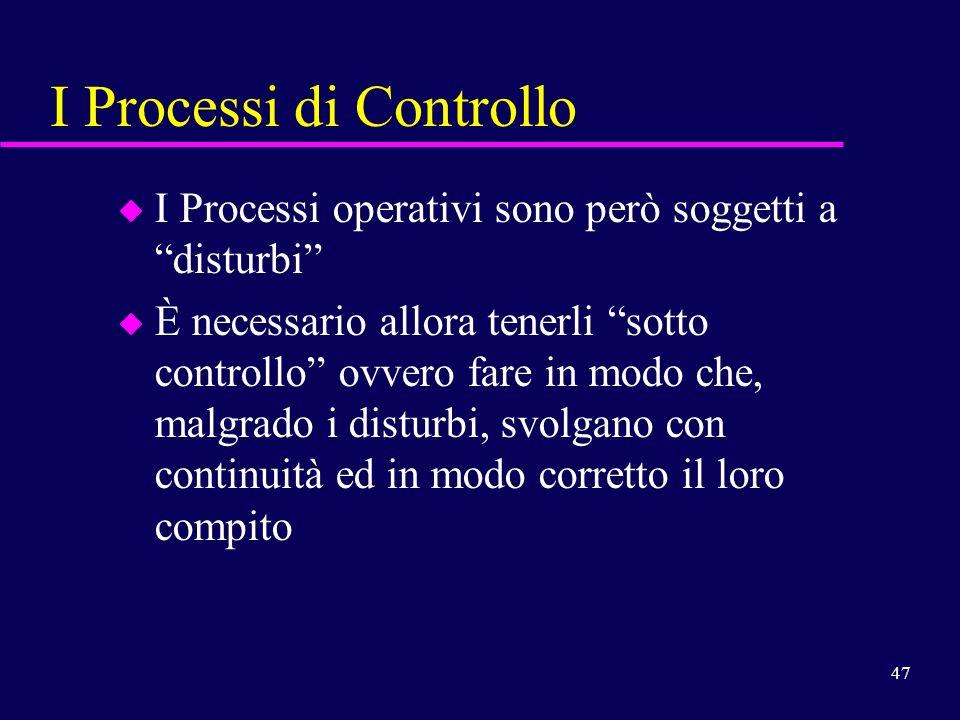 I Processi di Controllo