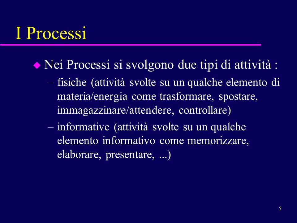 I Processi Nei Processi si svolgono due tipi di attività :