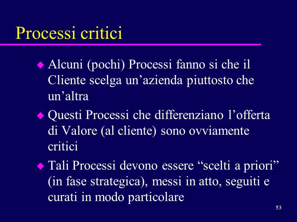 Processi critici Alcuni (pochi) Processi fanno si che il Cliente scelga un'azienda piuttosto che un'altra.