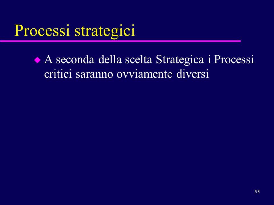 Processi strategici A seconda della scelta Strategica i Processi critici saranno ovviamente diversi