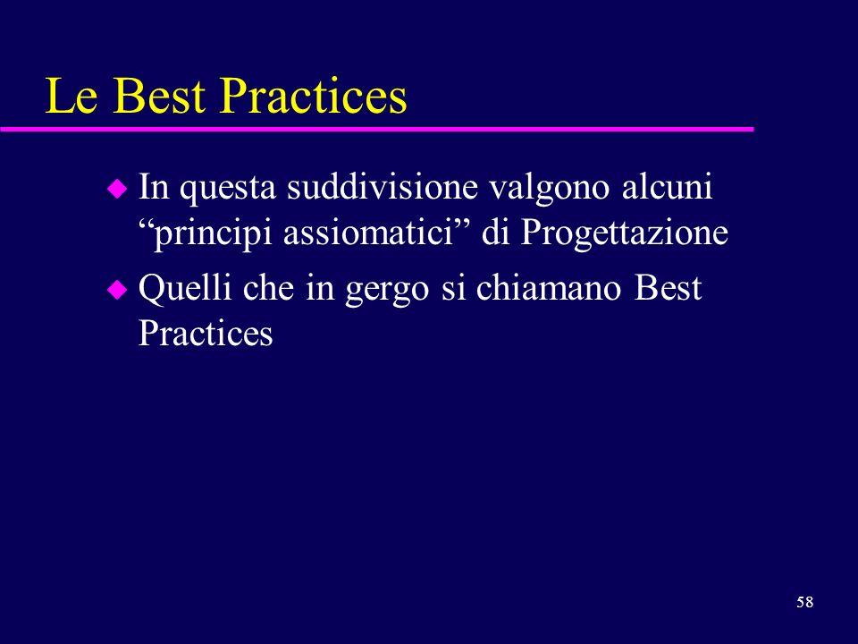 Le Best Practices In questa suddivisione valgono alcuni principi assiomatici di Progettazione.