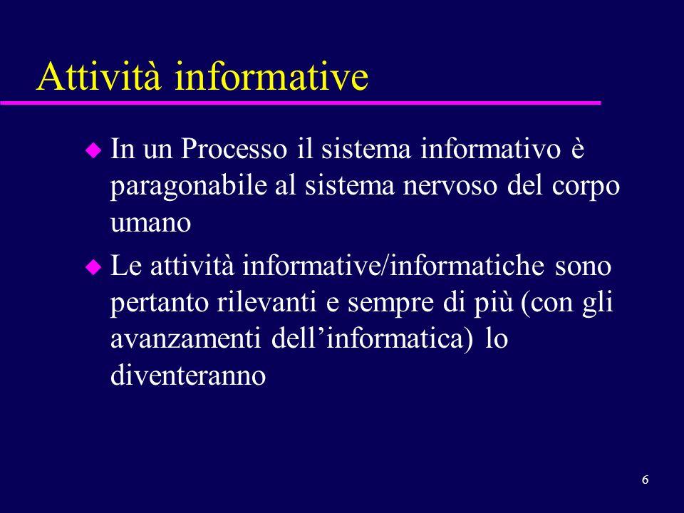 Attività informative In un Processo il sistema informativo è paragonabile al sistema nervoso del corpo umano.