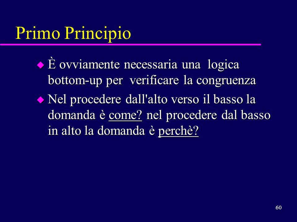 Primo Principio È ovviamente necessaria una logica bottom-up per verificare la congruenza.
