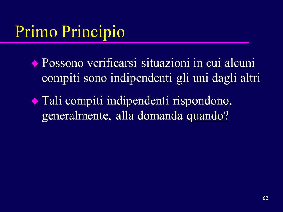 Primo Principio Possono verificarsi situazioni in cui alcuni compiti sono indipendenti gli uni dagli altri.