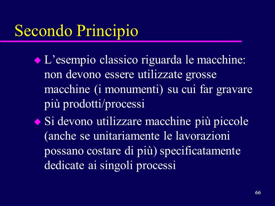 Secondo Principio