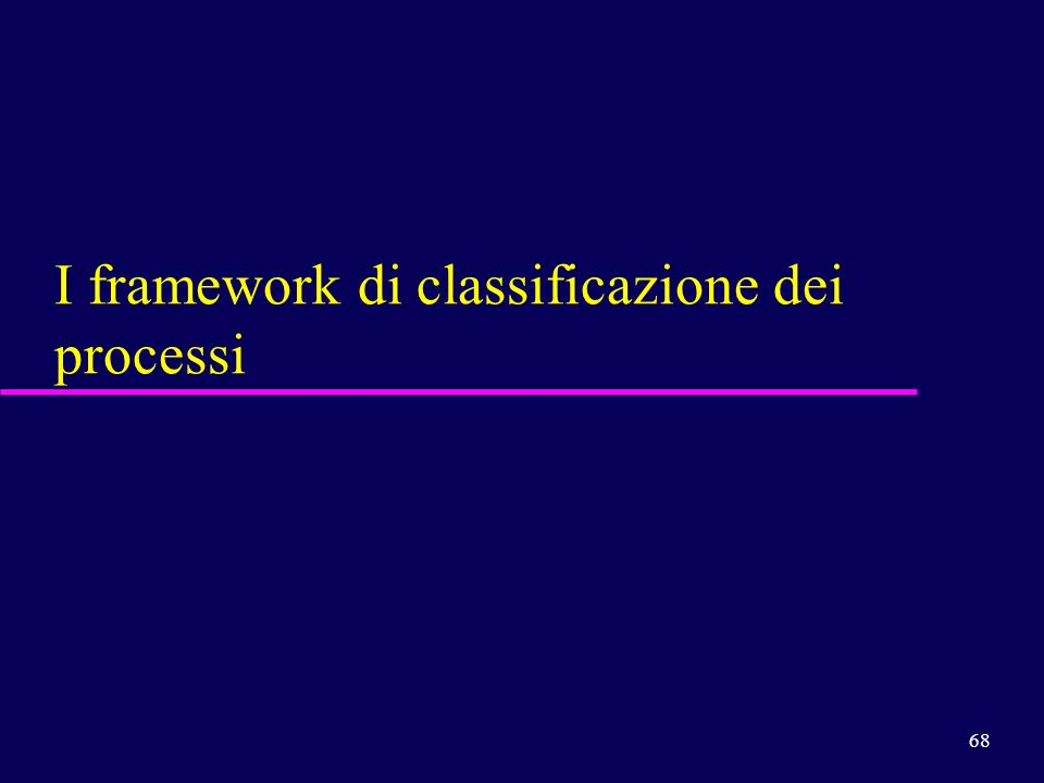 I framework di classificazione dei processi