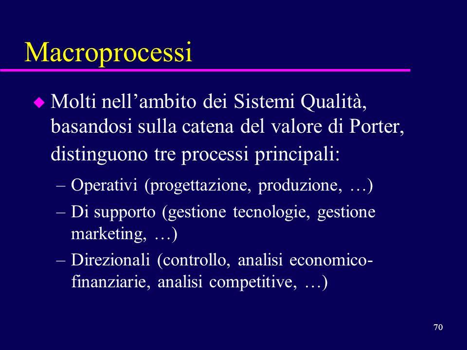 Macroprocessi Molti nell'ambito dei Sistemi Qualità, basandosi sulla catena del valore di Porter, distinguono tre processi principali: