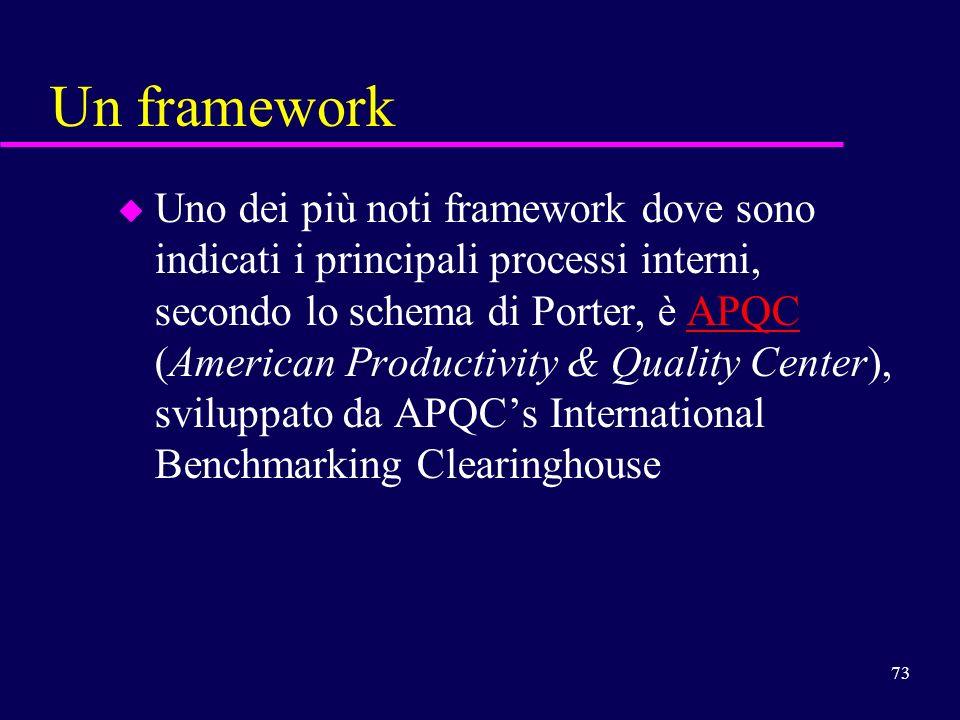 Un framework