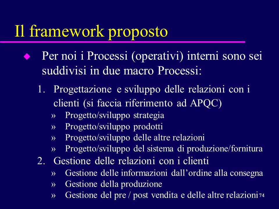 Il framework proposto Per noi i Processi (operativi) interni sono sei suddivisi in due macro Processi:
