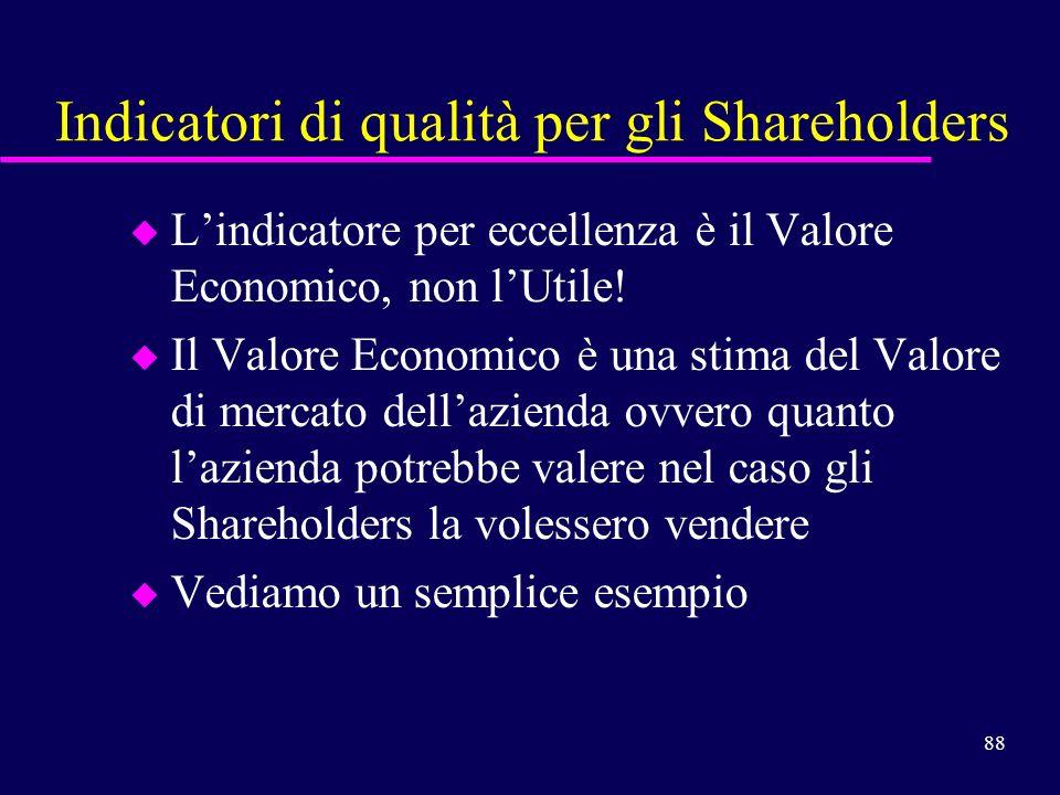 Indicatori di qualità per gli Shareholders