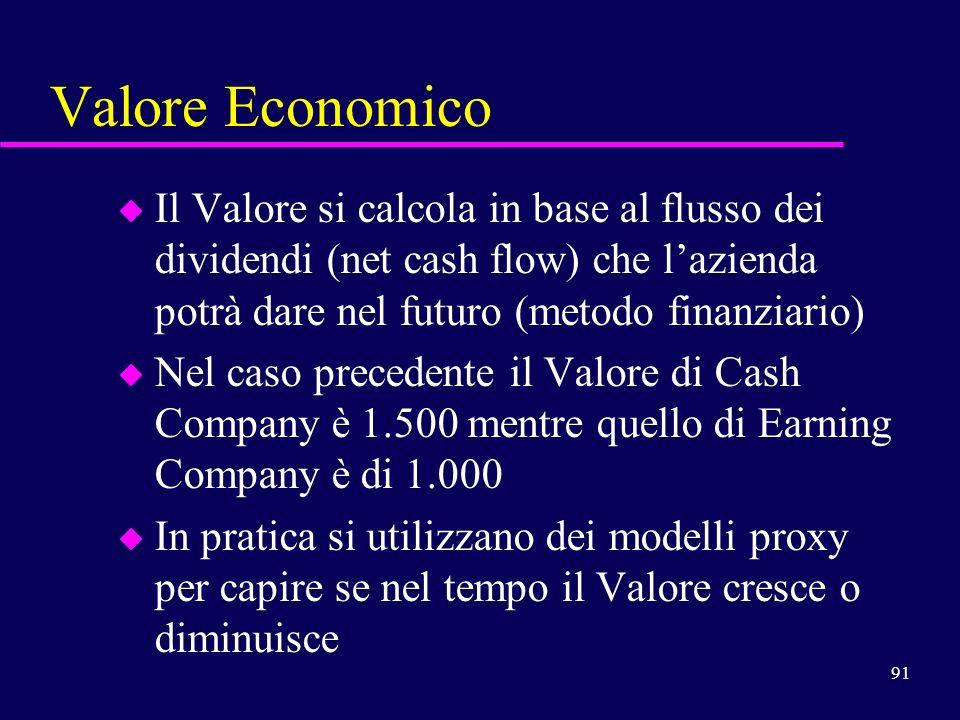 Valore Economico Il Valore si calcola in base al flusso dei dividendi (net cash flow) che l'azienda potrà dare nel futuro (metodo finanziario)