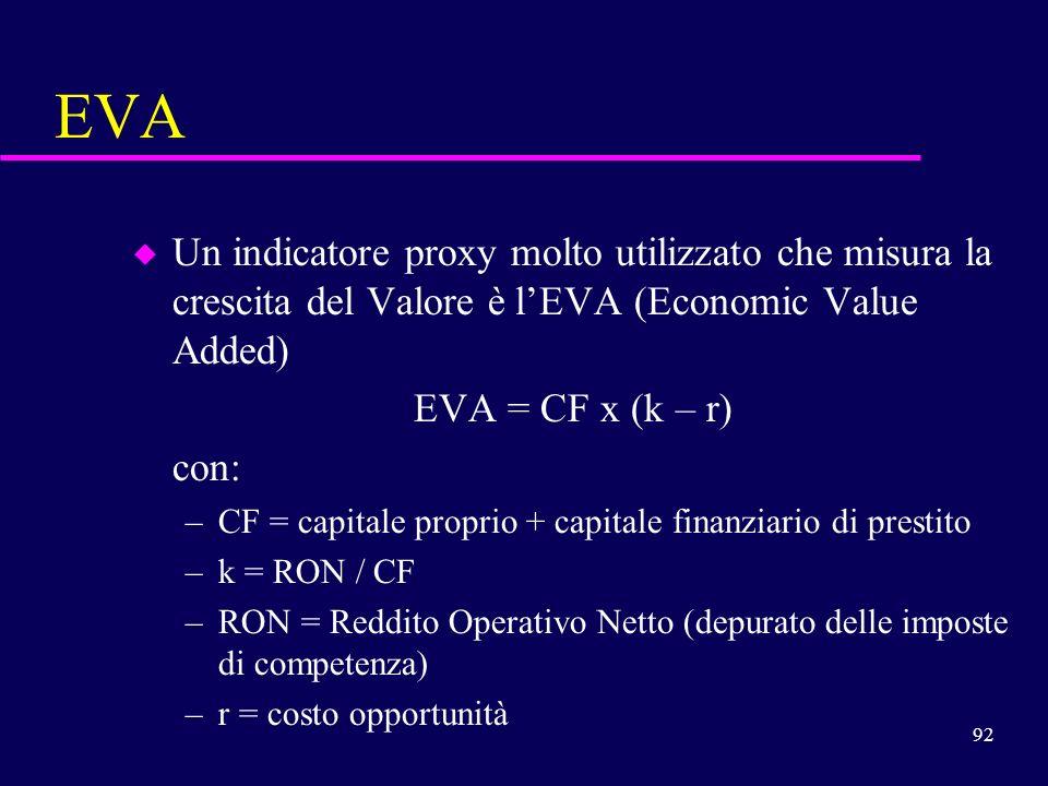 EVA Un indicatore proxy molto utilizzato che misura la crescita del Valore è l'EVA (Economic Value Added)