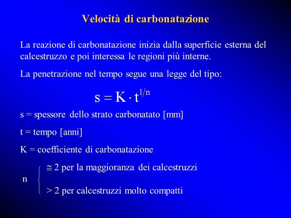Velocità di carbonatazione