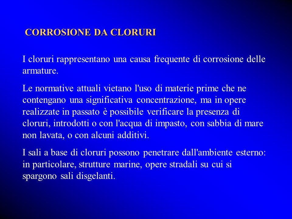 CORROSIONE DA CLORURI I cloruri rappresentano una causa frequente di corrosione delle armature.