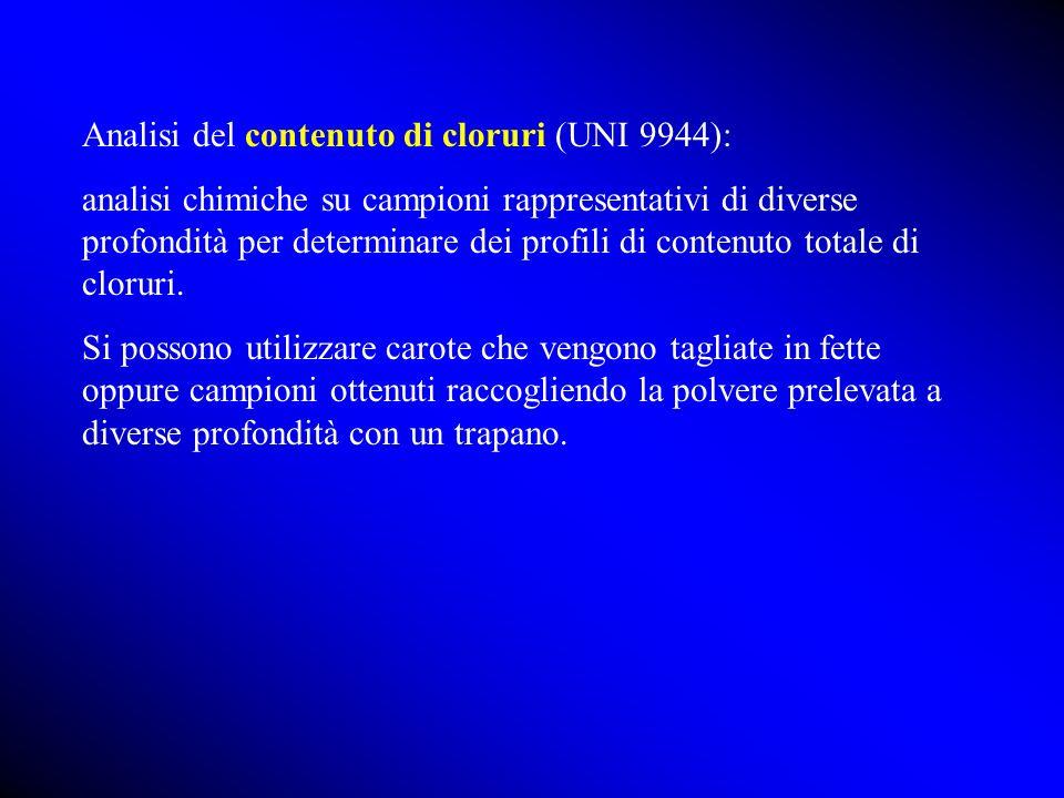 Analisi del contenuto di cloruri (UNI 9944):