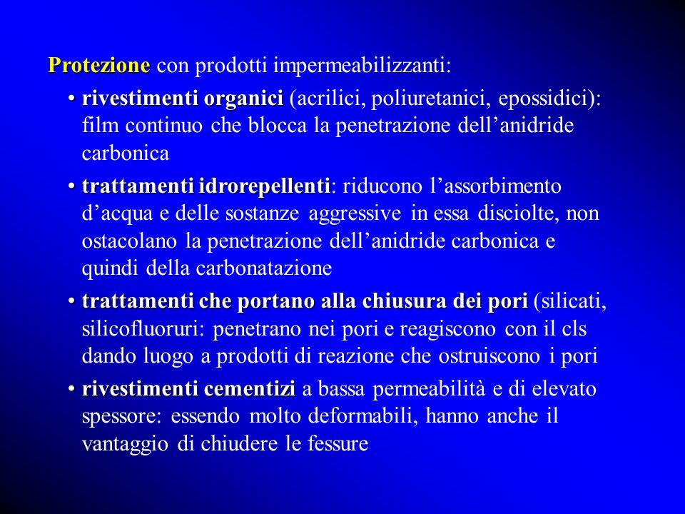 Protezione con prodotti impermeabilizzanti:
