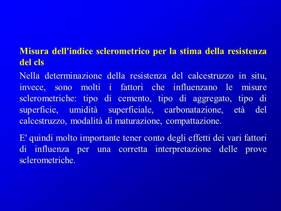 Misura dell indice sclerometrico per la stima della resistenza del cls