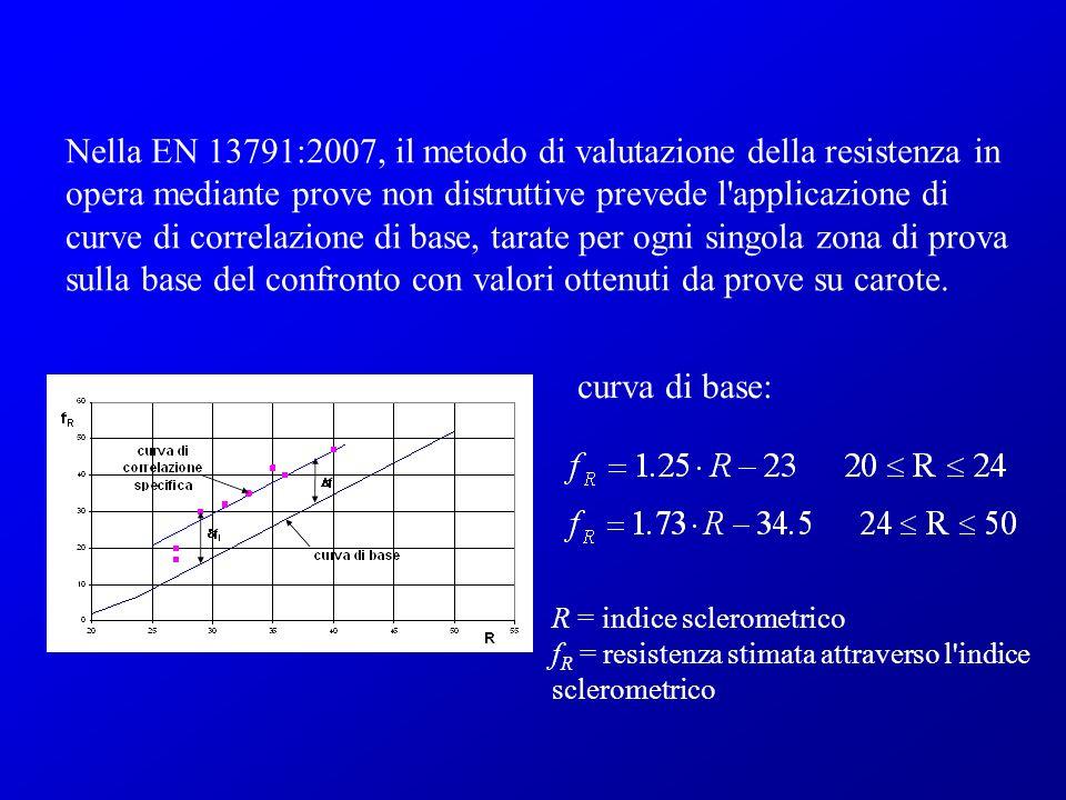 Nella EN 13791:2007, il metodo di valutazione della resistenza in opera mediante prove non distruttive prevede l applicazione di curve di correlazione di base, tarate per ogni singola zona di prova sulla base del confronto con valori ottenuti da prove su carote.