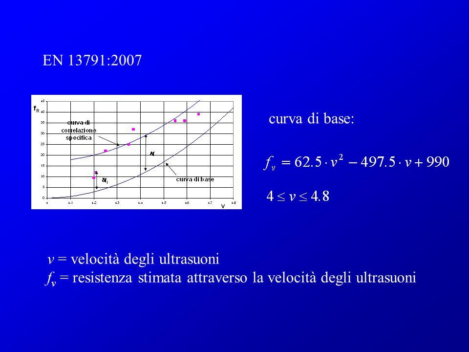 EN 13791:2007 curva di base: v = velocità degli ultrasuoni.