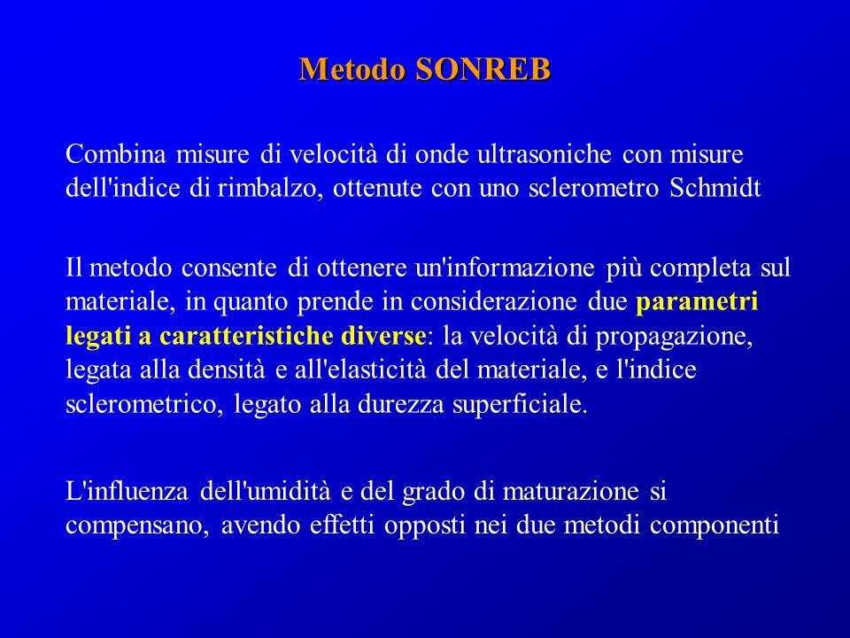 Metodo SONREB Combina misure di velocità di onde ultrasoniche con misure dell indice di rimbalzo, ottenute con uno sclerometro Schmidt.