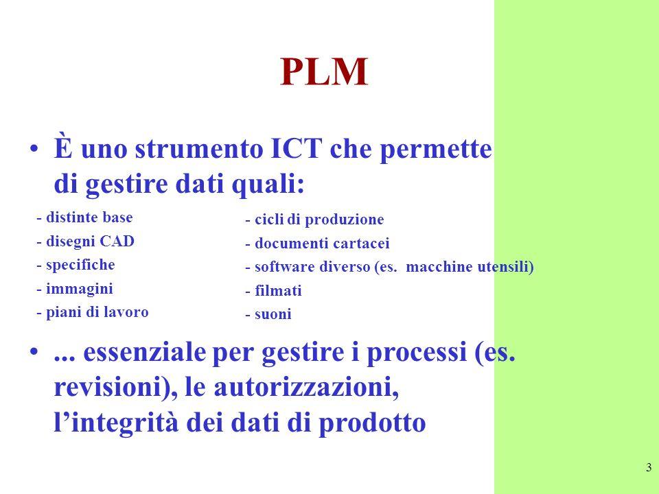 PLM È uno strumento ICT che permette di gestire dati quali: