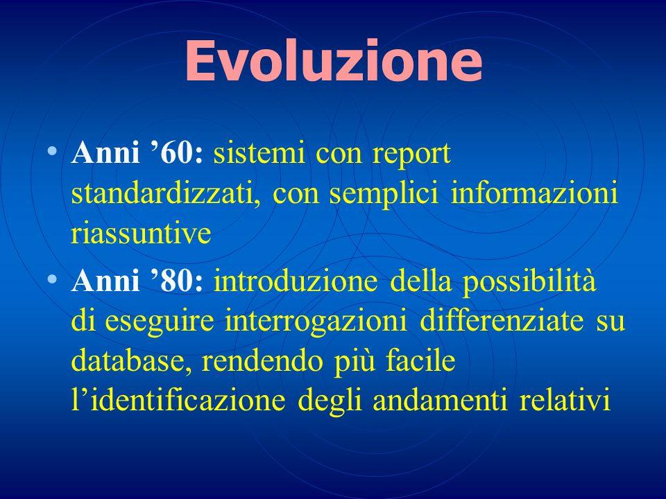 EvoluzioneAnni '60: sistemi con report standardizzati, con semplici informazioni riassuntive.