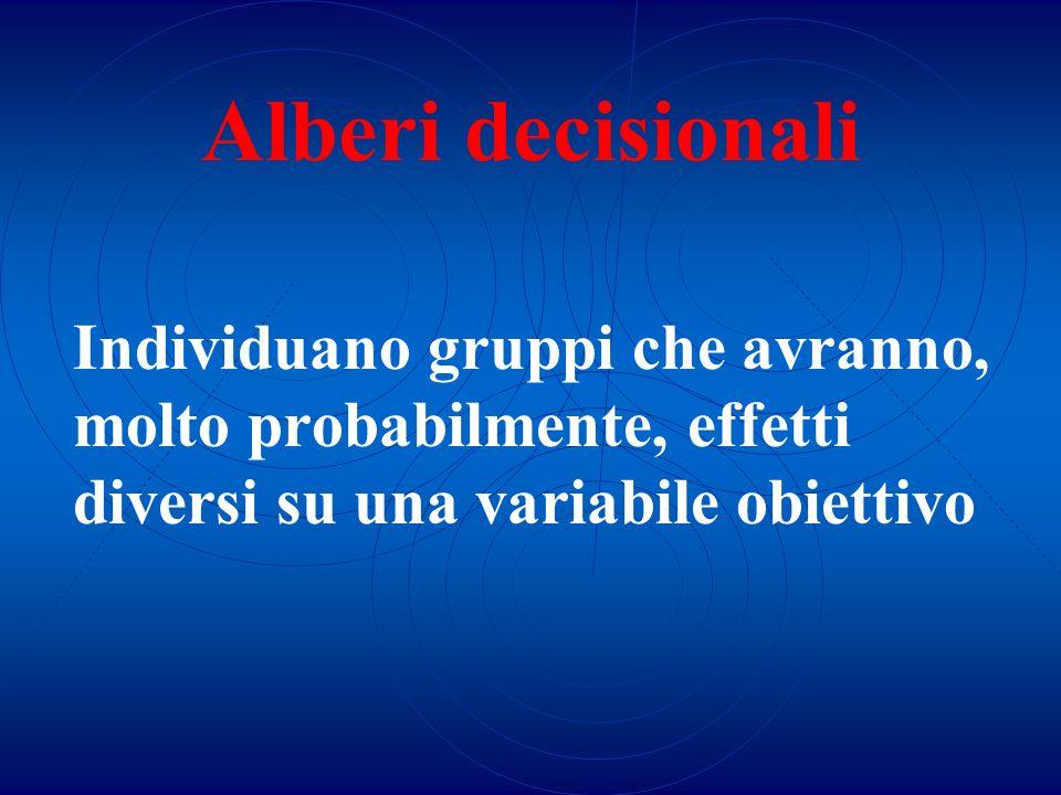 Alberi decisionali Individuano gruppi che avranno, molto probabilmente, effetti diversi su una variabile obiettivo.
