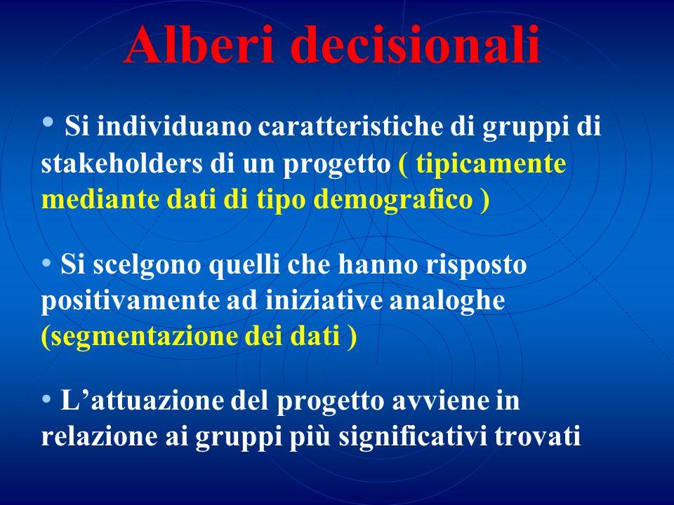 Alberi decisionaliSi individuano caratteristiche di gruppi di stakeholders di un progetto ( tipicamente mediante dati di tipo demografico )