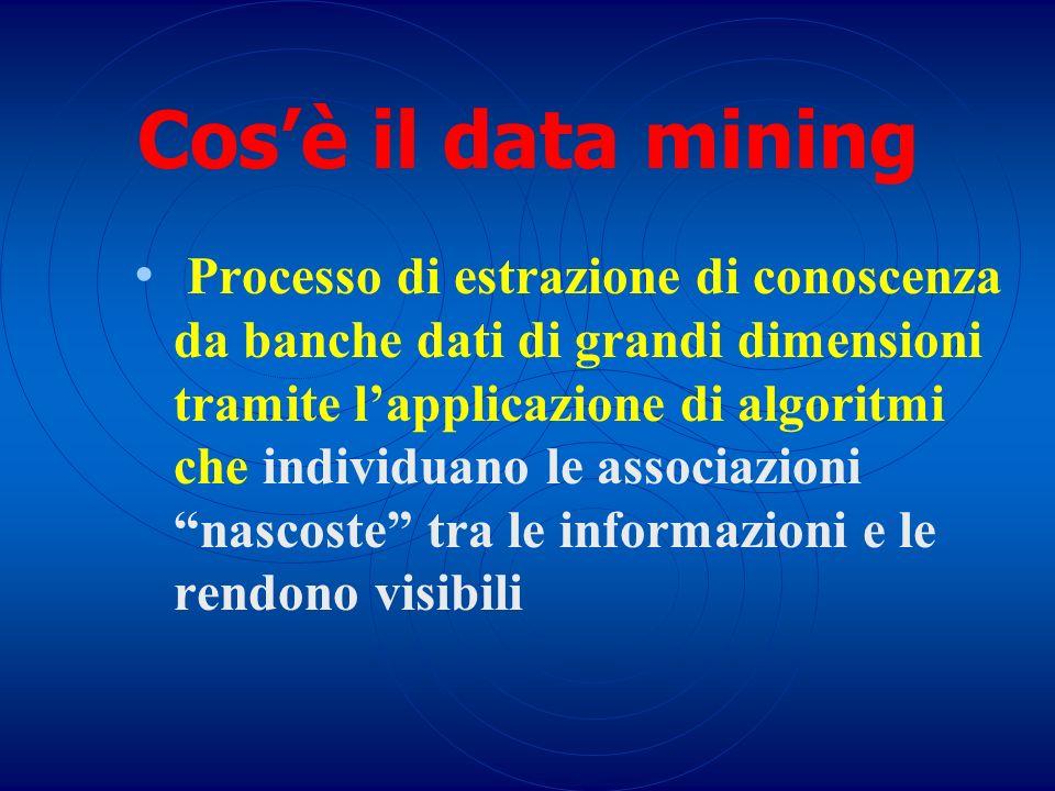 Cos'è il data mining