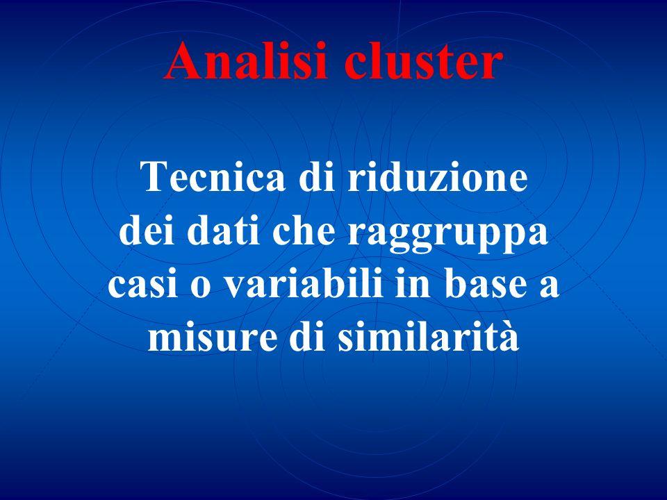 Analisi cluster Tecnica di riduzione dei dati che raggruppa casi o variabili in base a misure di similarità.