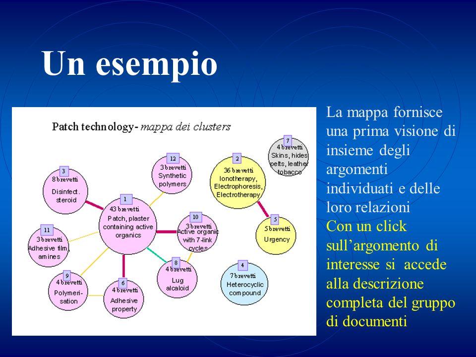 Un esempio La mappa fornisce una prima visione di insieme degli argomenti individuati e delle loro relazioni.