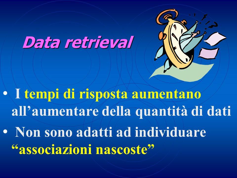 Data retrieval I tempi di risposta aumentano all'aumentare della quantità di dati.